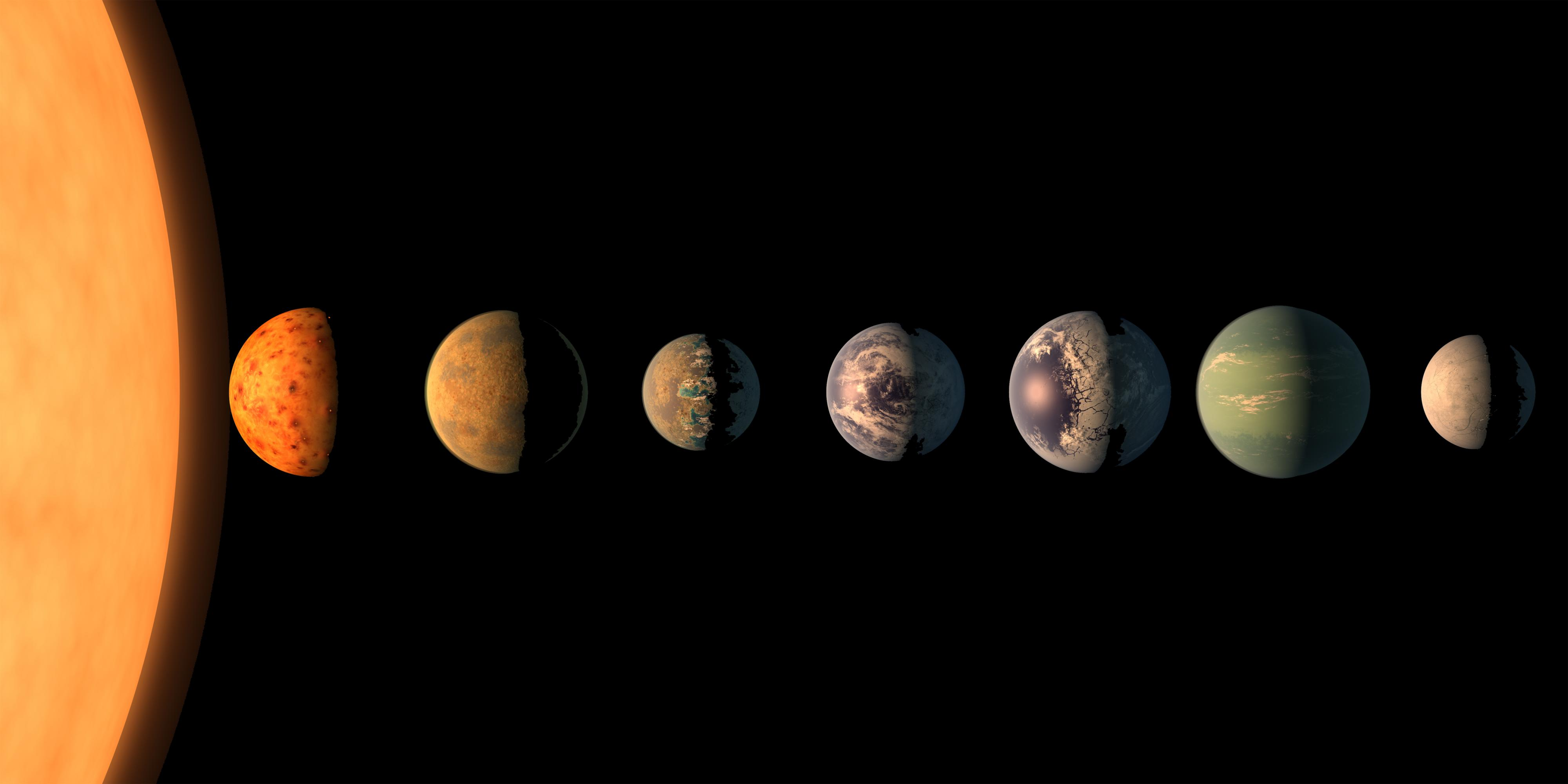 solar system with exoplanets - photo #30